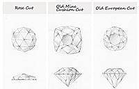 ローズカット ダイヤモンドリング